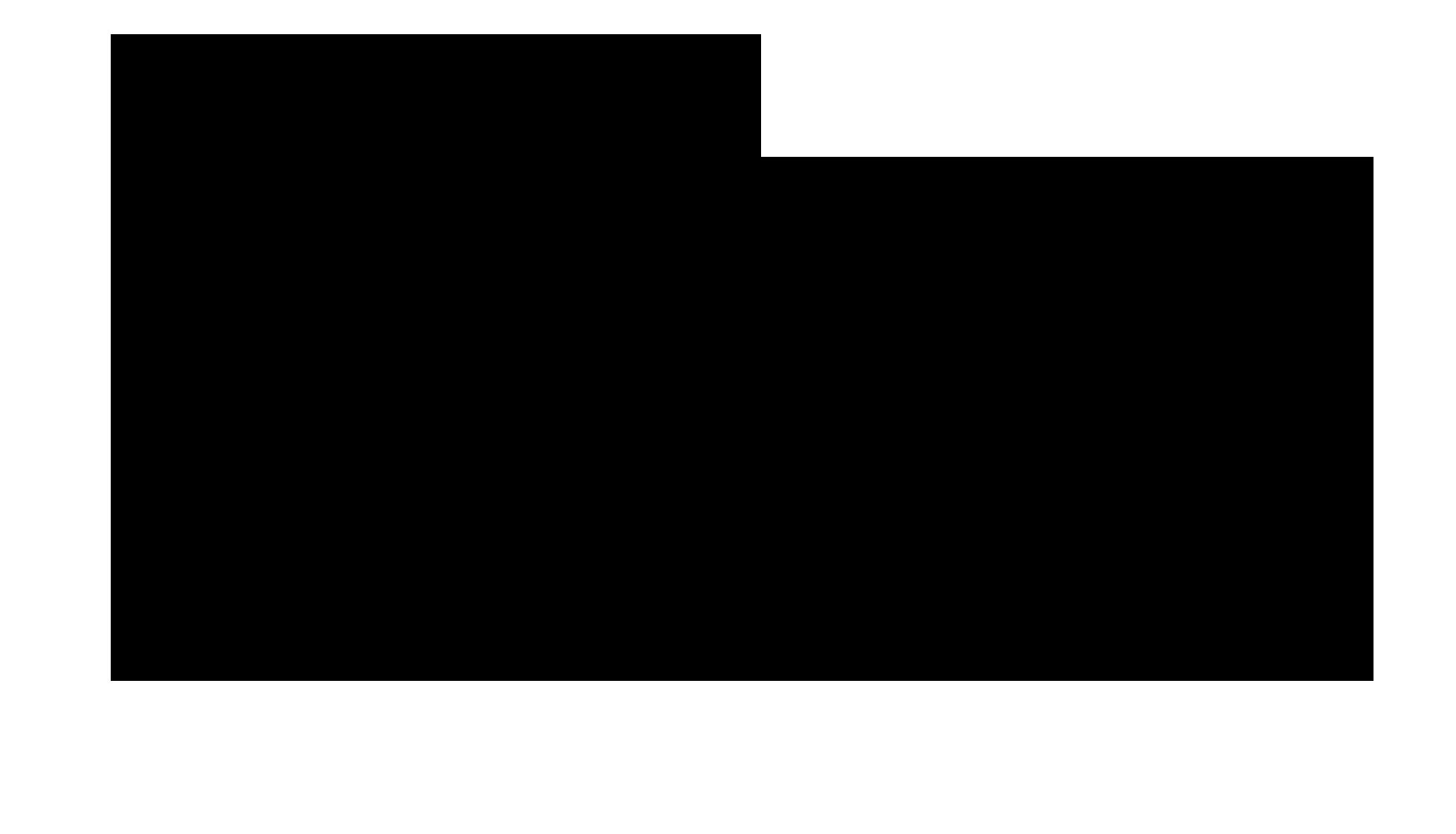 Anodização